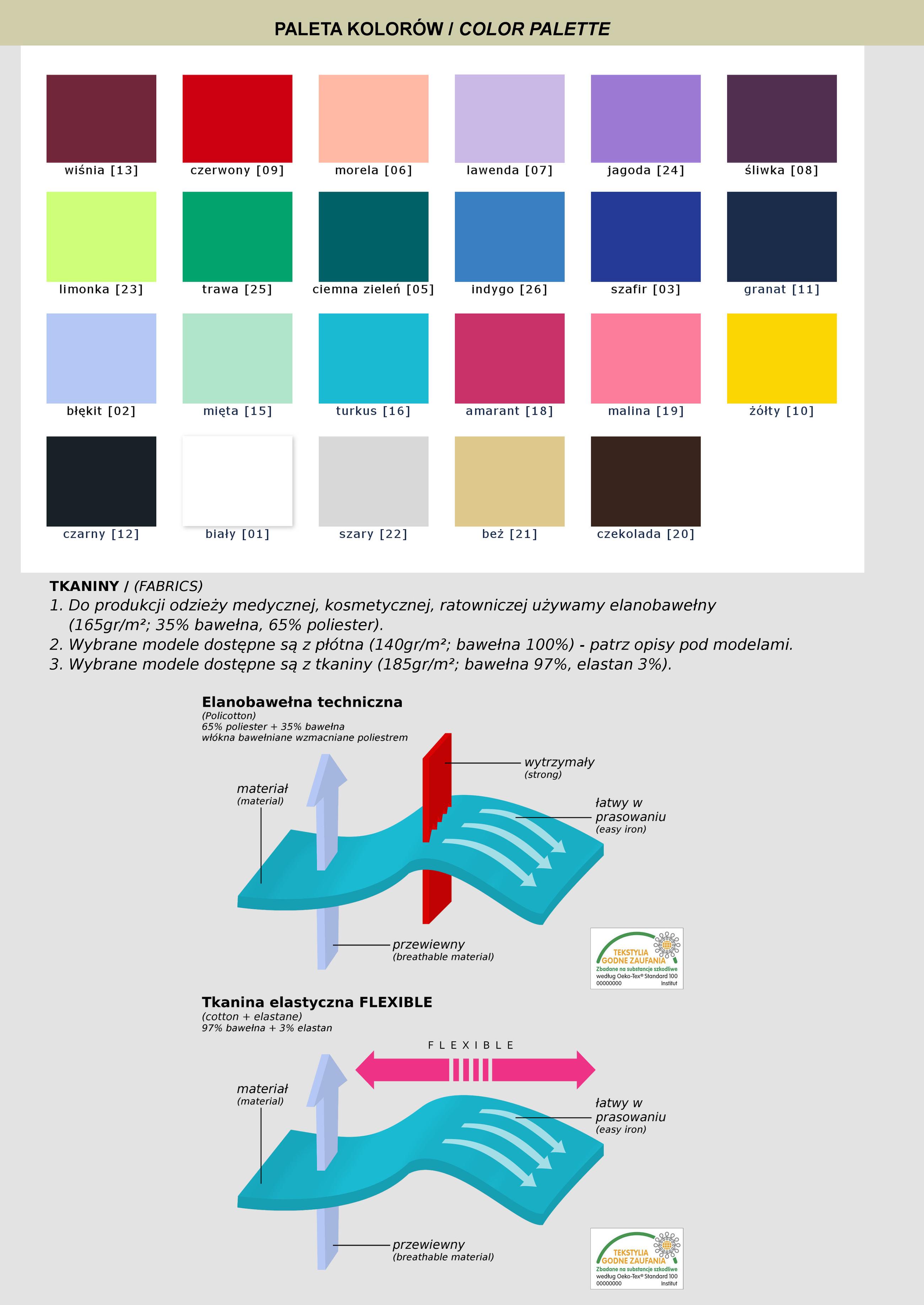 tkaniny i kolorystyka
